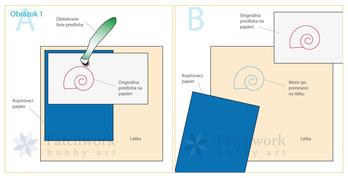 Kopírovacie koliesko schéma 1